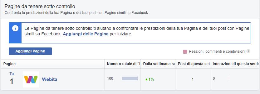 concorrenza pagina Facebook
